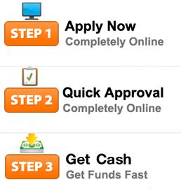 Denton tx payday loans image 6